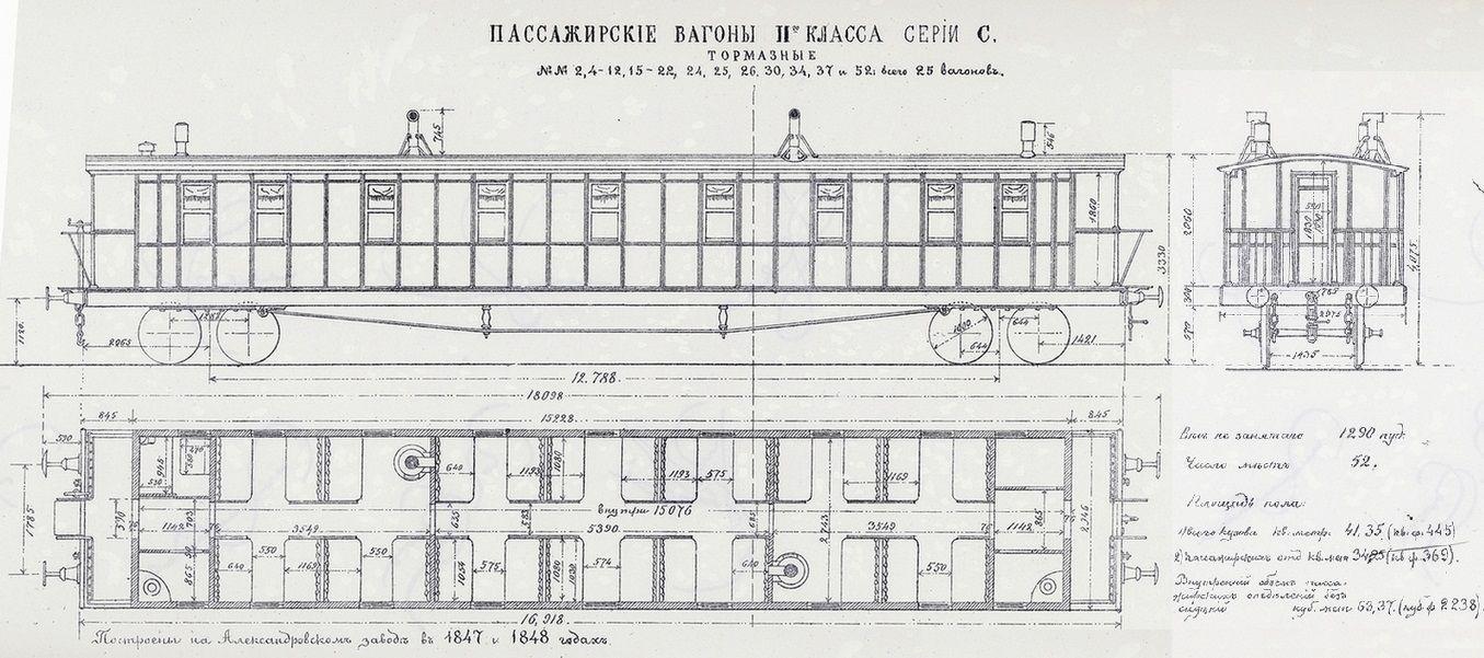 5.-Passazhirskiy_vagon_vtorogo_klassa_Nikolaevskoy_zheleznoy_dorogi_1873